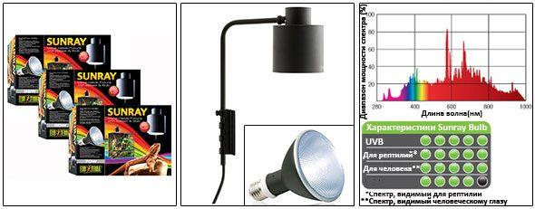 Светильник Sunray с балластом и лампой в комплекте до 35 Вт PT-2315