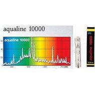 Лампа AQUALINE 10000 150Вт 13000К