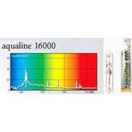 Лампа AQUALINE 16000 150Вт 16000К