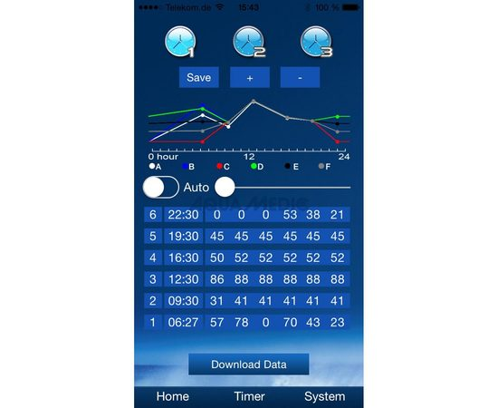 Светильник LED Spectrus 90 6 рег. каналов WiFi iOS/Android 210Вт 880x265x32 мм, фото , изображение 9