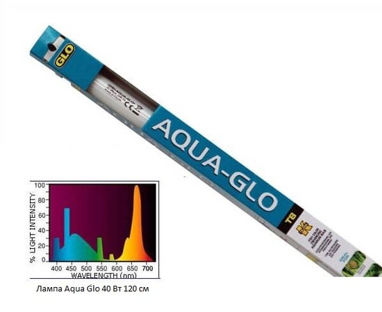 Лампа Aqua Glo 40 Вт 120 см, фото