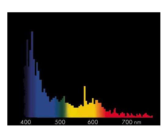 Лампа МГ Giesemann MEGACHROME coral TS - 20.000K 150W, Выбор вариации: 150 W, фото , изображение 2