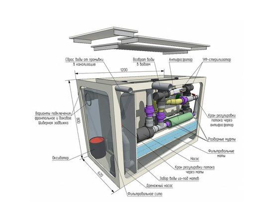 Гравитационный биофильтр ASTET GBF 150, Выбор вариации: Базовая: корпус фильтра + основной насос + дренажный насос + фильтрующие маты+ таймер, фото , изображение 2